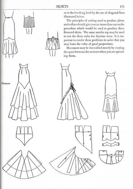 Выкройки женских блузок картинки фото 716