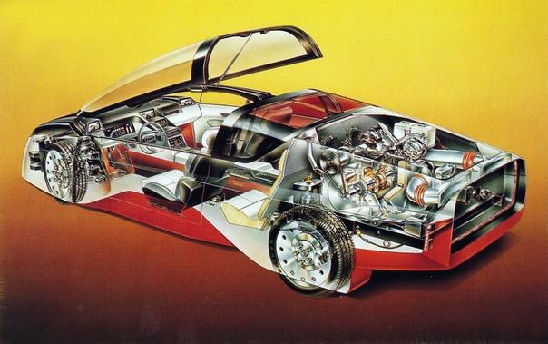 Вехи истории: 1987 Chevrolet Express