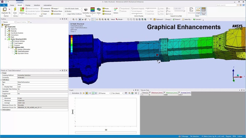 ANSYS Mechanical: What's new in 2019 R2 (Part 3 of 3)