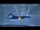 Анализ внутрицикловой скорости на дистанции 1500 в с