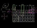 Как изобразить точечные структуры Льюиса