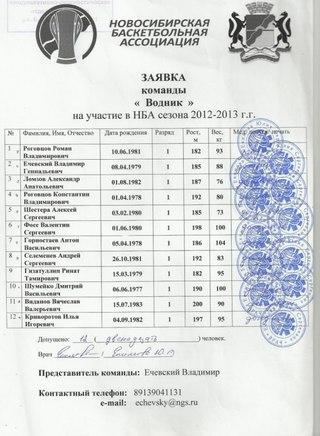 Составы команд сезона 2012-2013 г.г.