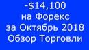-$14,100 на Форекс за Октябрь 2018. Обзор Торговли.