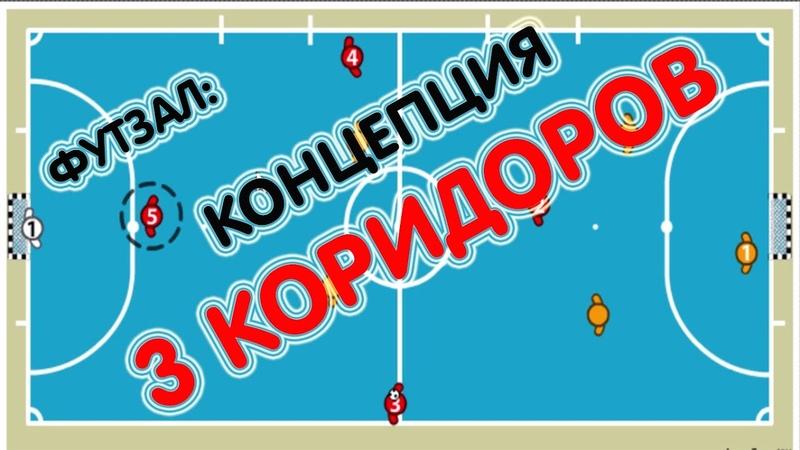 БЕЗ ЭТОГО РАЗВИТИЯ НЕ ЖДИТЕ! | футзал минифутбол тактика futsalico