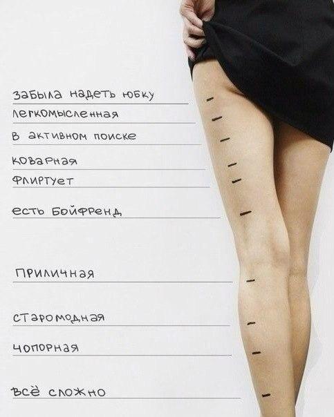 Итальянская длина юбки