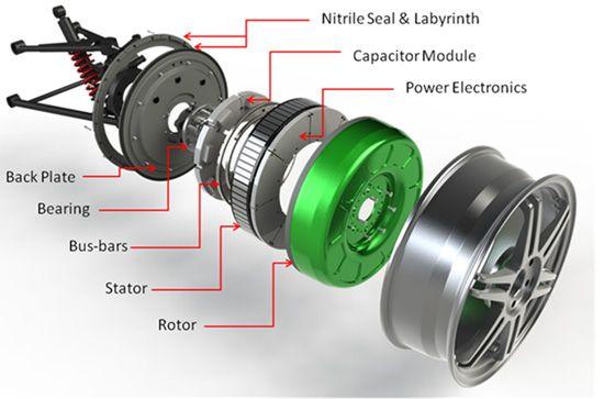 Синхронный двигатель с