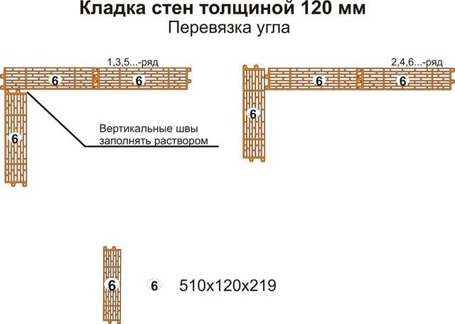 Схемы узлов перевязки стен различной толщины.