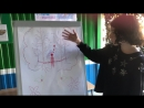 Рисуем мир закрытого человека /лагерь Дозорный / ВДЦ Орленок