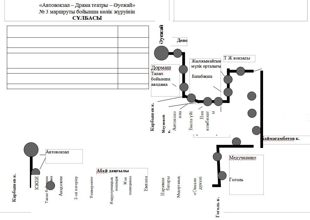 автобусный маршрут № 3 с