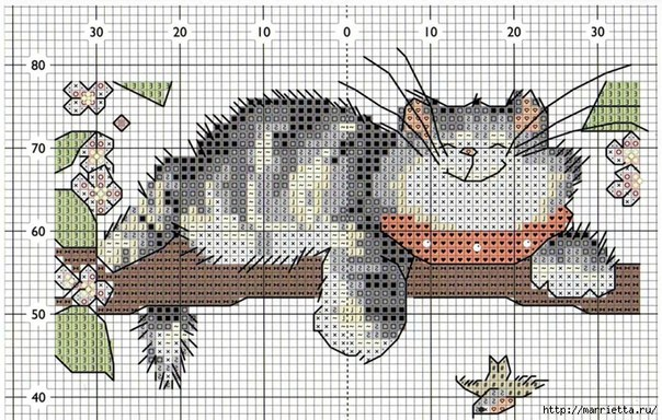 Вышивка крестиком. Кошки.