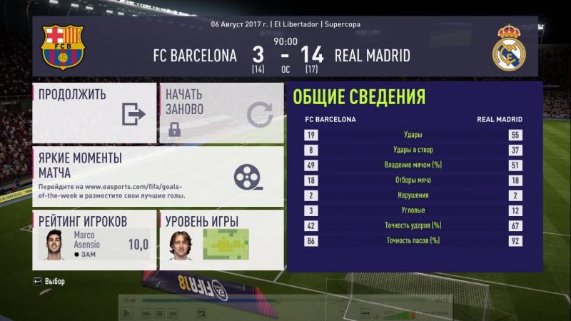 FIFA 18 Суперкубок Испании Обзор матча Реал Мадрид Барселона Награждение