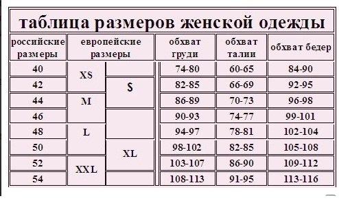 Размер платьев в россии