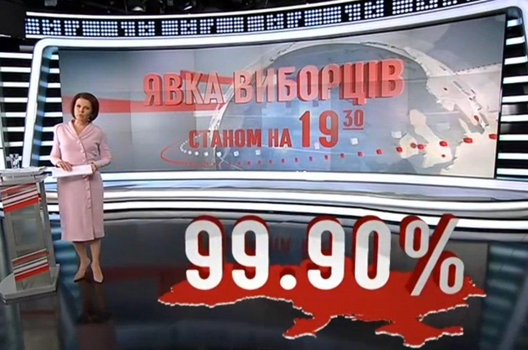 Сын Порошенко вырвался в лидеры по своему округу - Цензор.НЕТ 8373