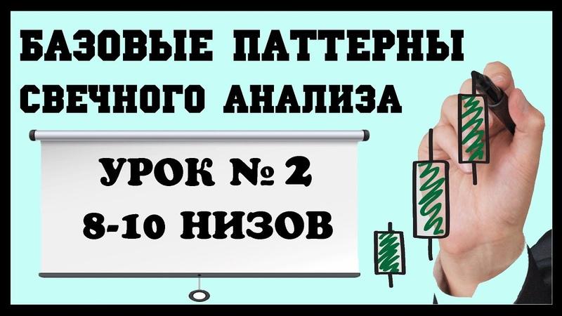 БАЗОВЫЕ ПАТТЕРНЫ СВЕЧНОГО АНАЛИЗА   8-10 НИЗОВ УРОК 2