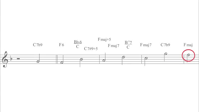 Creative 1 Note Approach Note Exercises- All Instruments.