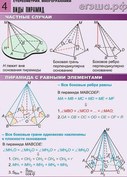 Урок геометрии в 11м классе объём пирамиды