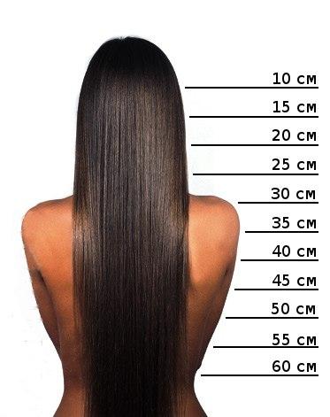 длина волос 45 см фото