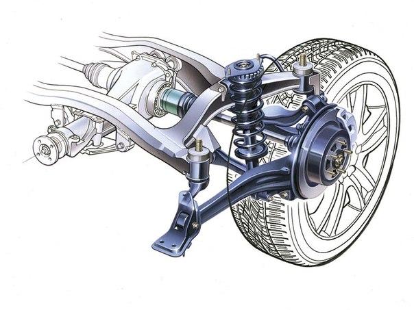 Установка модифицированных амортизаторов является безусловным улучшением конструкции автомобиля и не производится по...