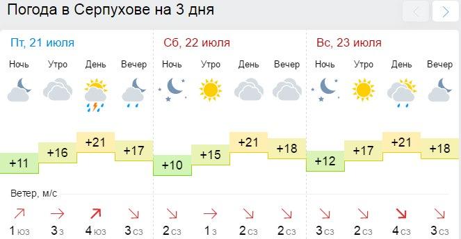 магазинов яндекс погода тамбов на неделю записьЧто означает