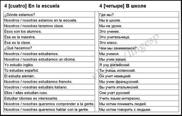 учим испанский