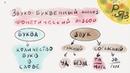 Буквы и звуки. Что нужно знать для звуко-буквенного анализа