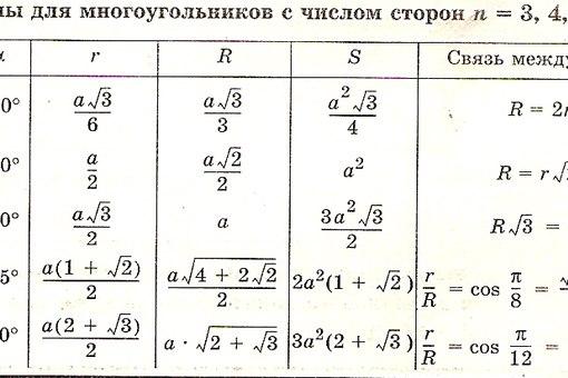 математика 4 часть 1 просвещение