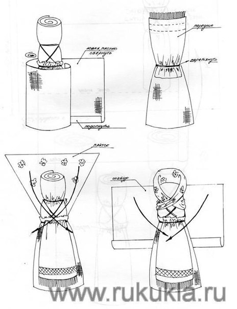 Кукла Куянчик - Тридевятое Царство