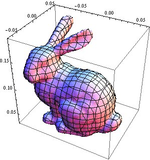Программа Для Математических Расчетов - фото 5