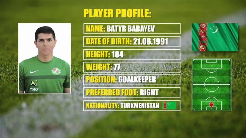 Batyr Babayev Goalkeeper Turkmenistan