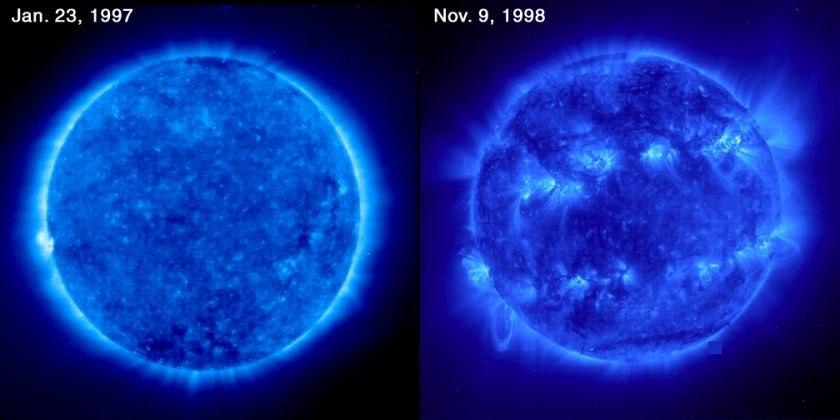 Активность Солнца от времени