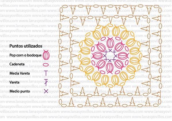 Crochet para principiantes gratis - Imagui