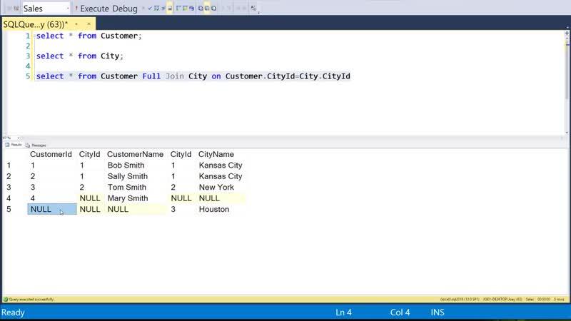 SQL Joins Tutorial for Beginners - Inner Join, Left Join, Right Join, Full Outer Join