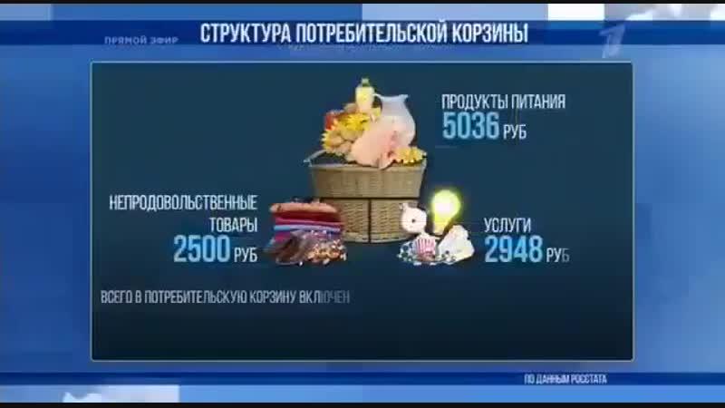 Шейнин рассказывает, как беззаботно можно жить и сколько всего себе позволить на 10034 рубля в месяц.
