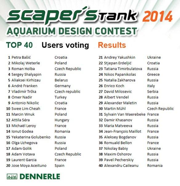 Конкурс аквариумного дизайна DENNERLE Scaper's Tank 2014 Fqb6DeBOUNo