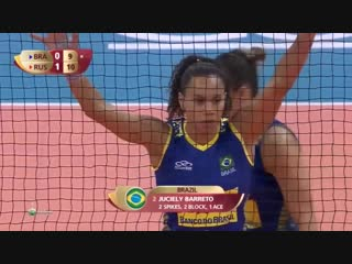 Orlova 2015 07 23 Russia vs Brazil   FInals 6   2015 FIVB Volleyball World Grand Prix