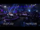 Lisa Ajax - Please don't stop the music - Idol Sverige