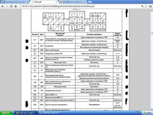 REDLINERSRU Просмотр темы опять про свап Д мотора DB - P2j ecu wiring diagram
