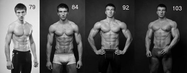 мезоморф программа тренировок для похудения