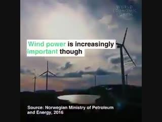 Эти четыре страны: Исландия, Парагвай, Норвегия и Коста-Рика почти полностью перешли на возобновляемые источники энергии