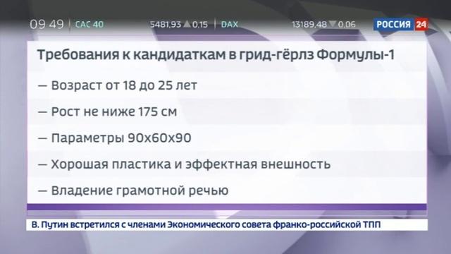 Новости на Россия 24 • Красивые девушки исчезнут со старта Формулы-1