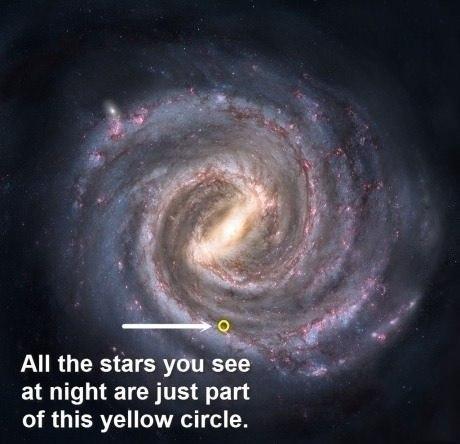 «Все звезды, виденные тобой ночью, находятся в желтом кругe»
