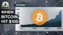 When Bitcoin Hit $100 CNBC's 2013 Год BTC по 100$