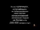 Документальный фильм Мизандрия мужененавистничество ПОЛНАЯ ВЕРСИЯ