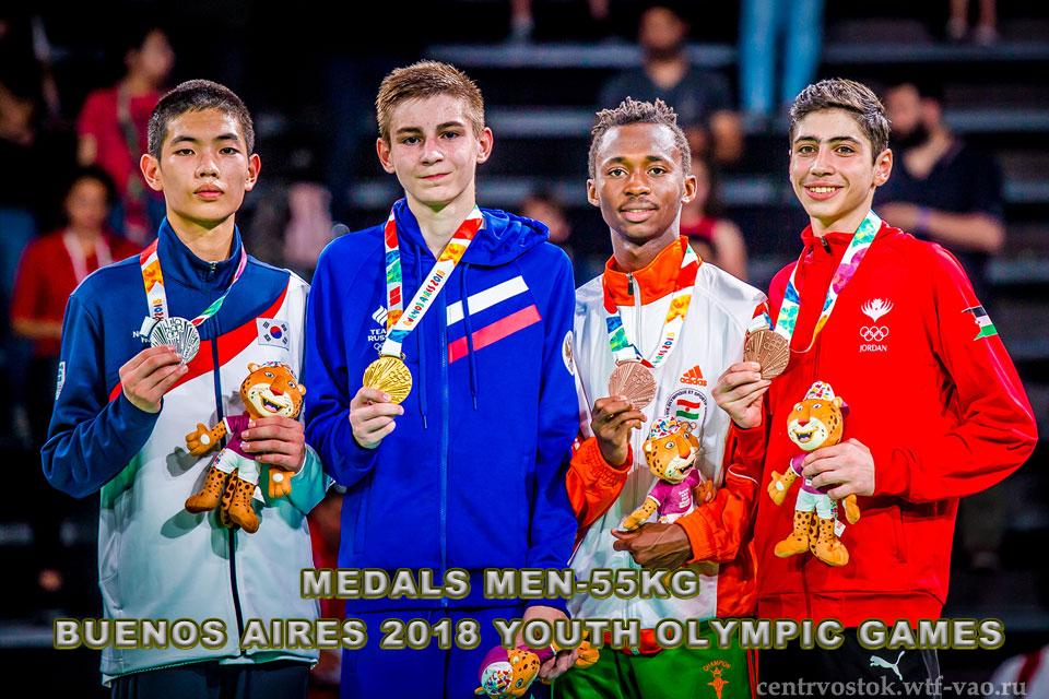 Men-55kg-YOG-2018