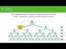 Маркетинг план Веста Органик Vesta Organic Короткий