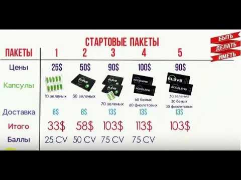 ELEV8 ACCELER8 компании Bepic Стоимость пакетов